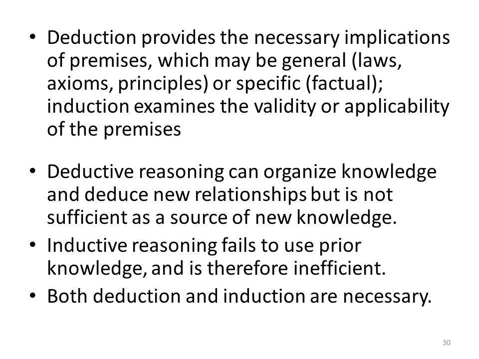 Deduction provides the necessary implications of premises, which may be general (laws, axioms, principles) or specific (factual); induction examines the validity or applicability of the premises Deductive reasoning can organize knowledge and deduce new relationships but is not sufficient as a source of new knowledge.