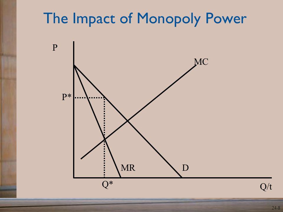 24-8 The Impact of Monopoly Power P* Q* MRD MC Q/t P