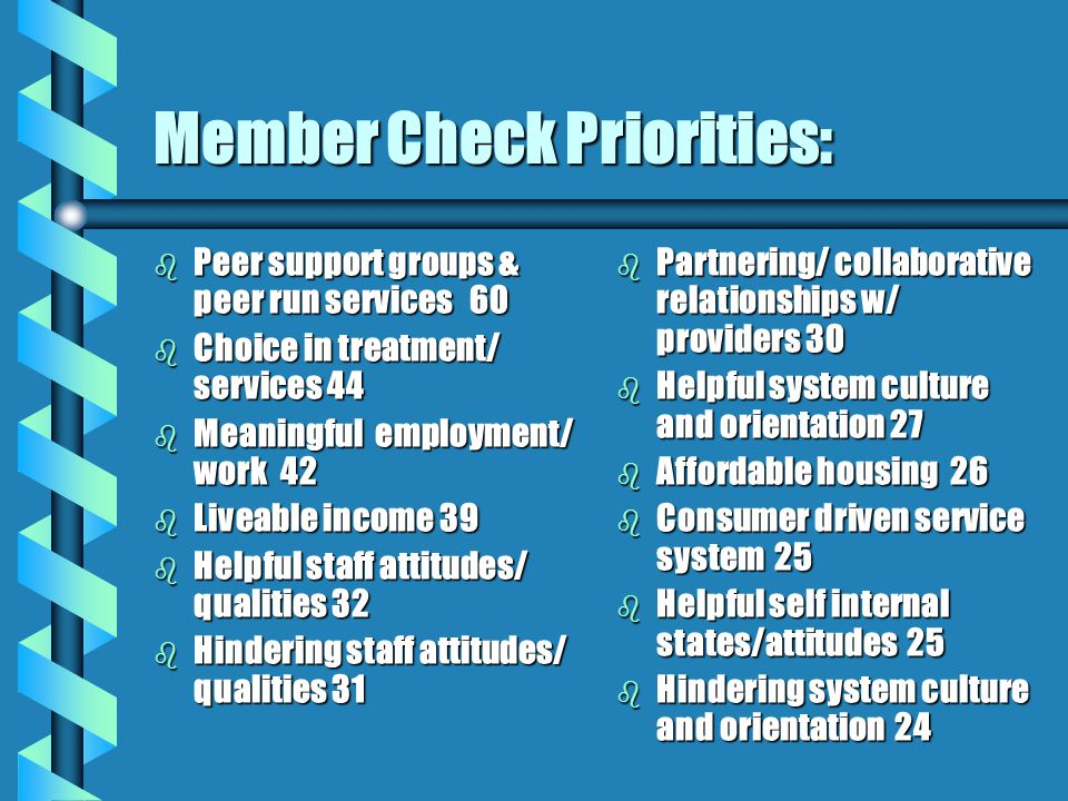 Member Check Priorities: b Peer support groups & peer run services 60 b Choice in treatment/ services 44 b Meaningful employment/ work 42 b Liveable income 39 b Helpful staff attitudes/ qualities 32 b Hindering staff attitudes/ qualities 31 b Partnering/ collaborative relationships w/ providers 30 b Helpful system culture and orientation 27 b Affordable housing 26 b Consumer driven service system 25 b Helpful self internal states/attitudes 25 b Hindering system culture and orientation 24