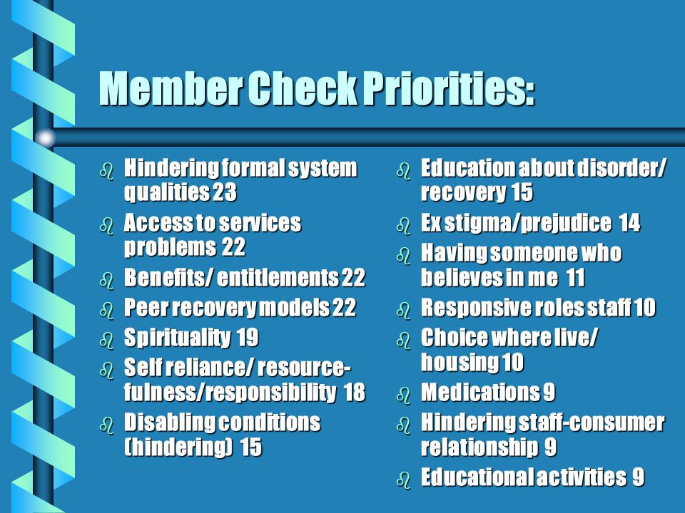Member Check Priorities: b Hindering formal system qualities 23 b Access to services problems 22 b Benefits/ entitlements 22 b Peer recovery models 22 b Spirituality 19 b Self reliance/ resource- fulness/responsibility 18 b Disabling conditions (hindering) 15 b Education about disorder/ recovery 15 b Ex stigma/prejudice 14 b Having someone who believes in me 11 b Responsive roles staff 10 b Choice where live/ housing 10 b Medications 9 b Hindering staff-consumer relationship 9 b Educational activities 9