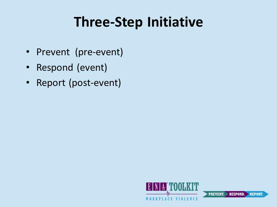 Three-Step Initiative Prevent (pre-event) Respond (event) Report (post-event)