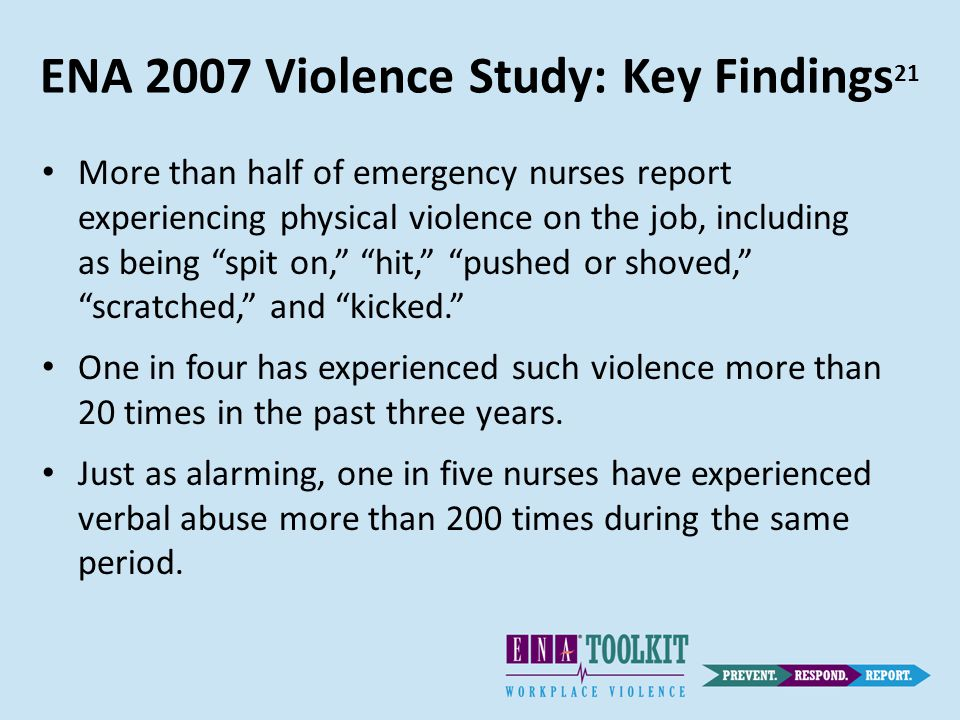 ENA 2007 Violence Study: Key Findings 21 More than half of emergency nurses report experiencing physical violence on the job, including as being spit on, hit, pushed or shoved, scratched, and kicked. One in four has experienced such violence more than 20 times in the past three years.