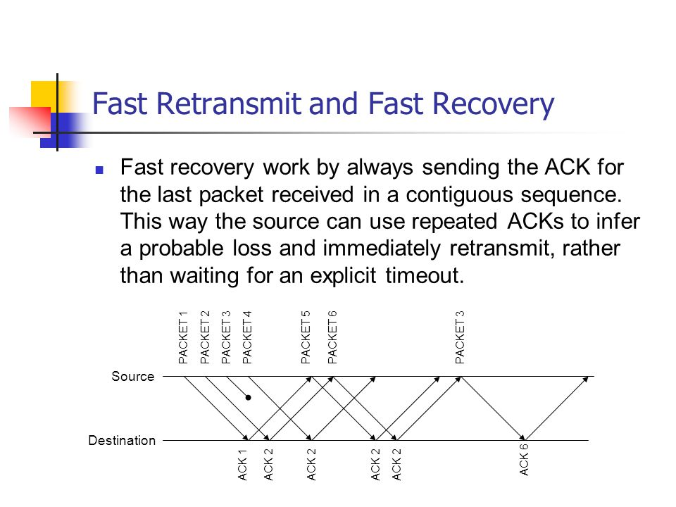 Fast Retransmit and Fast Recovery Fast recovery work by always sending the ACK for the last packet received in a contiguous sequence. This way the sou