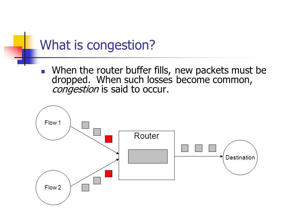 What is congestion? When the router buffer fills, new packets must be dropped. When such losses become common, congestion is said to occur. Router Flo