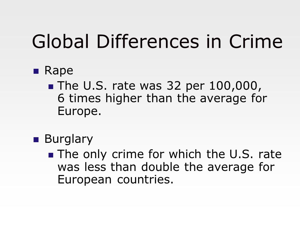 Global Differences in Crime Robbery U.S.rate is around 145 per 100,000.