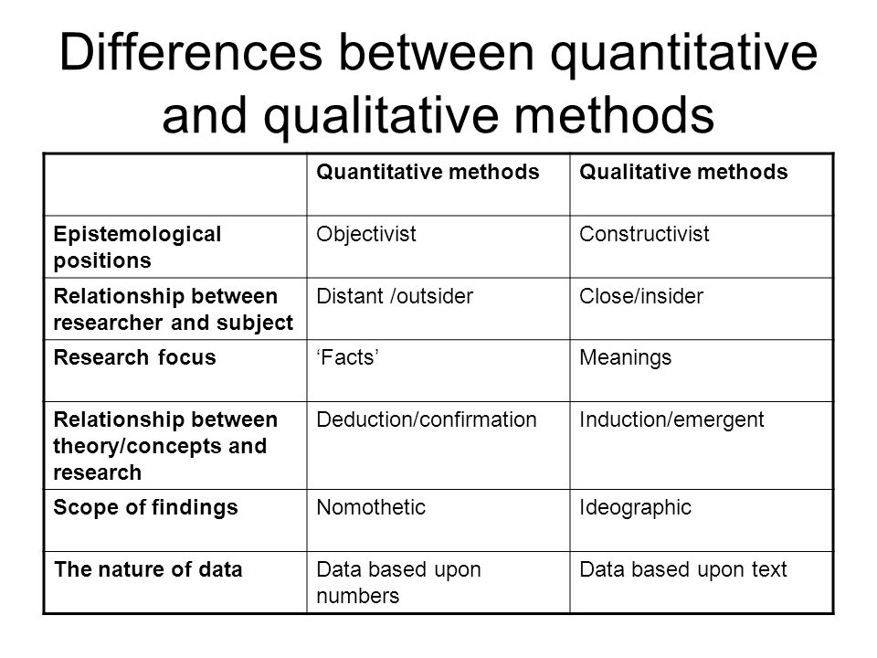 Differences between quantitative and qualitative research