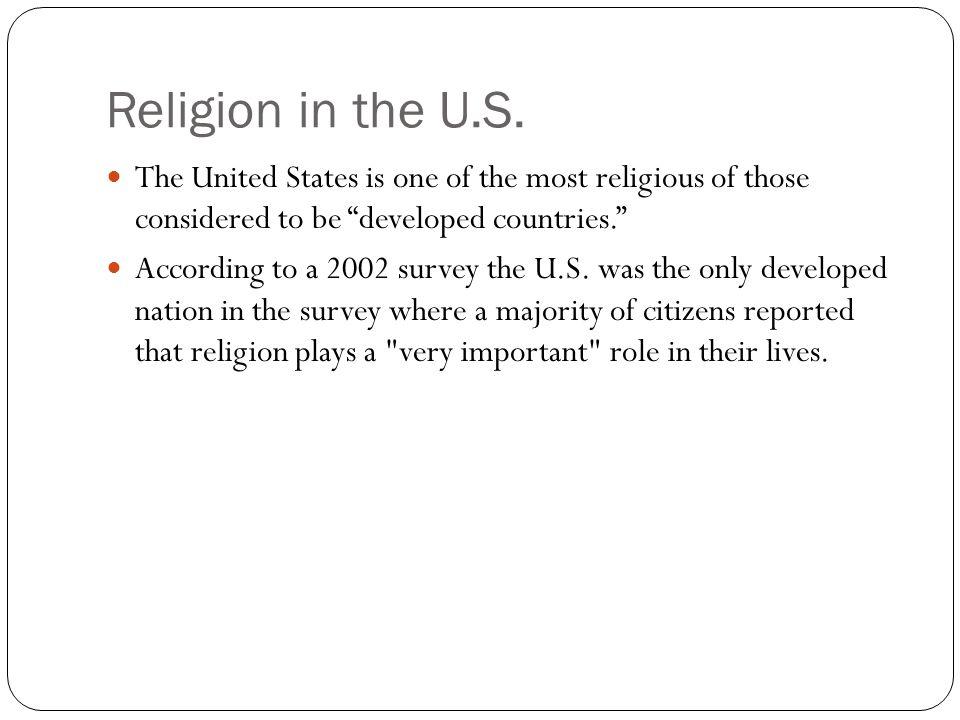 Religion in the U.S.