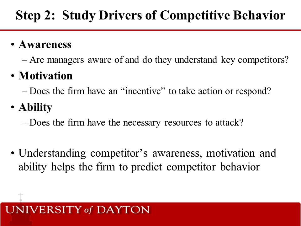 Step 2: Study Drivers of Competitive Behavior Awareness –Are managers aware of and do they understand key competitors? Motivation –Does the firm have