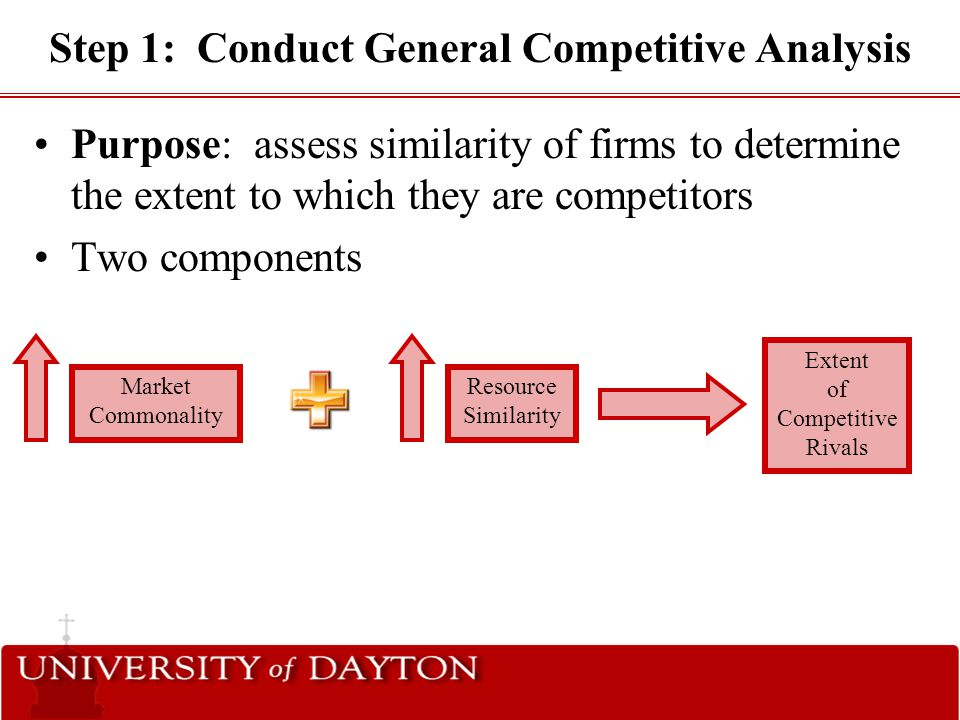 Market Commonality and Resource Similarity Market Commonality (MC) –Increases when firms compete in similar markets –The more overlapping markets (e.g., multimarket competition), the higher the MC E.g., geographic, product, customer, etc.