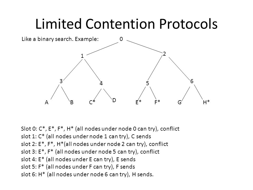 Limited Contention Protocols 0 1 Like a binary search.