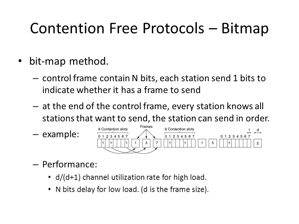 Contention Free Protocols – Bitmap bit-map method. – control frame contain N bits, each station send 1 bits to indicate whether it has a frame to send