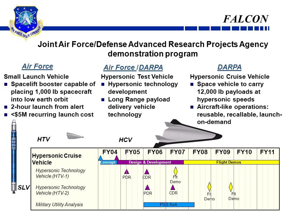 8 Conventional Ballistic Missile Booster Weapons Guam Alaska Vandenberg AFB Basing Triax Inert Mk 21 Peacekeeper Minuteman CAV PGSEV Mk 4e2 Minotaur III