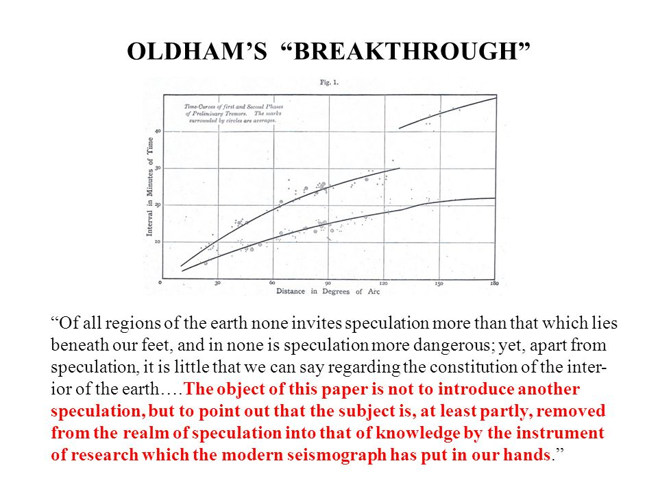 OLDHAM'S BREAKTHROUGH Of all regions of the earth none invites speculation more than that which lies beneath our feet, and in none is speculation more dangerous; yet, apart from speculation, it is little that we can say regarding the constitution of the inter- ior of the earth….The object of this paper is not to introduce another speculation, but to point out that the subject is, at least partly, removed from the realm of speculation into that of knowledge by the instrument of research which the modern seismograph has put in our hands.