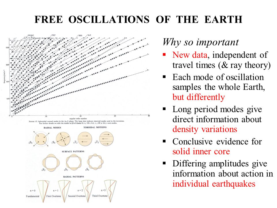 FREE OSCILLATIONS OF THE EARTH Why so important  New data, independent of travel times (& ray theory)  Each mode of oscillation samples the whole Earth, but differently  Long period modes give direct information about density variations  Conclusive evidence for solid inner core  Differing amplitudes give information about action in individual earthquakes
