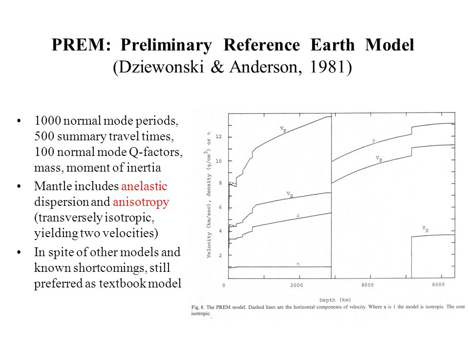PREM: Preliminary Reference Earth Model (Dziewonski & Anderson, 1981) 1000 normal mode periods, 500 summary travel times, 100 normal mode Q-factors, mass, moment of inertia Mantle includes anelastic dispersion and anisotropy (transversely isotropic, yielding two velocities) In spite of other models and known shortcomings, still preferred as textbook model