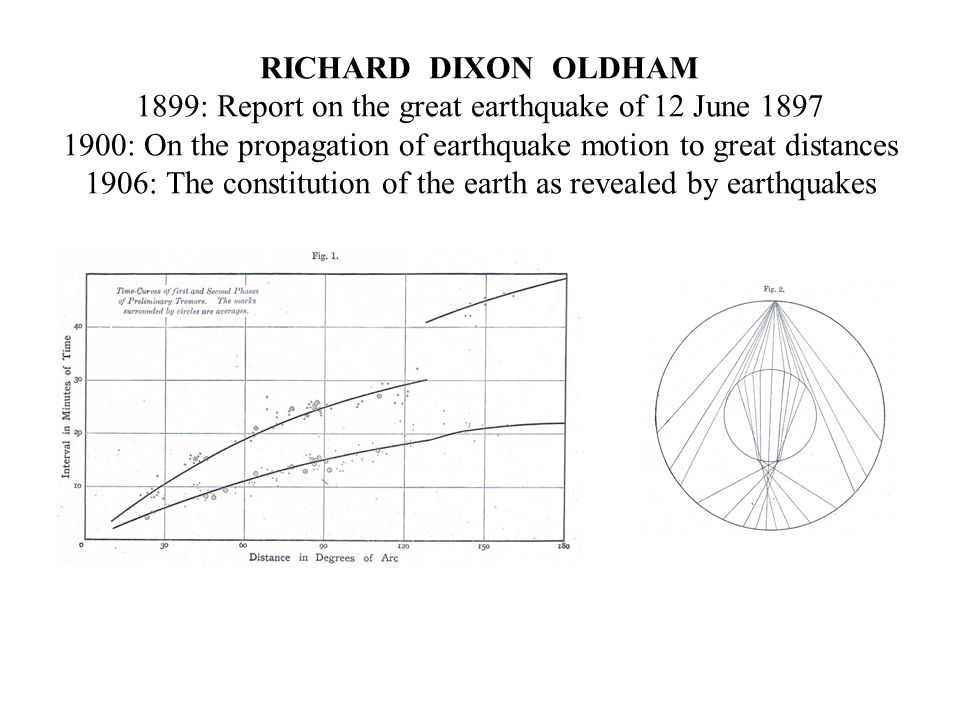 RICHARD DIXON OLDHAM 1899: Report on the great earthquake of 12 June 1897 1900: On the propagation of earthquake motion to great distances 1906: The constitution of the earth as revealed by earthquakes