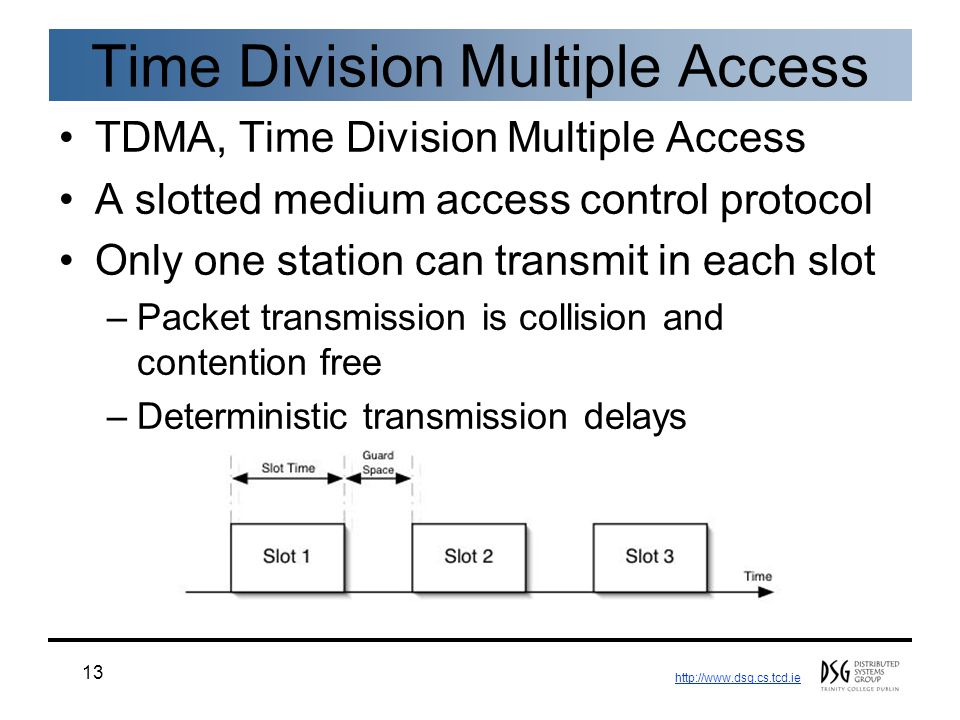 http://www.dsg.cs.tcd.ie 13 Time Division Multiple Access TDMA, Time Division Multiple Access A slotted medium access control protocol Only one statio