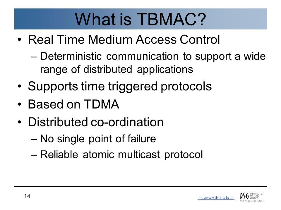 http://www.dsg.cs.tcd.ie 14 What is TBMAC.