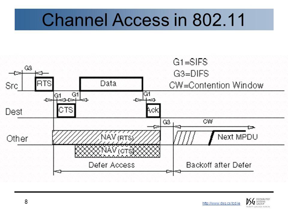 http://www.dsg.cs.tcd.ie 8 Channel Access in 802.11