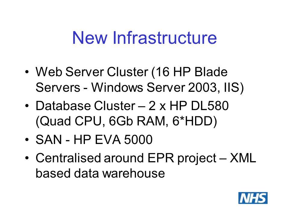 New Infrastructure Web Server Cluster (16 HP Blade Servers - Windows Server 2003, IIS) Database Cluster – 2 x HP DL580 (Quad CPU, 6Gb RAM, 6*HDD) SAN - HP EVA 5000 Centralised around EPR project – XML based data warehouse