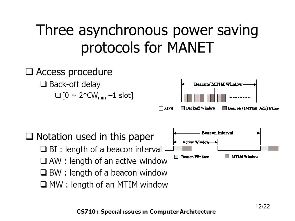 CS710 : Special issues in Computer Architecture 12/22 Three asynchronous power saving protocols for MANET  Access procedure  Back-off delay  [0 ~ 2*CW min –1 slot]  Notation used in this paper  BI : length of a beacon interval  AW : length of an active window  BW : length of a beacon window  MW : length of an MTIM window