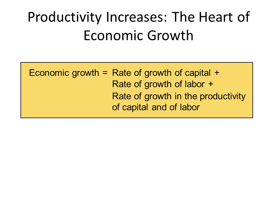 Economic growth = Rate of growth of capital + Rate of growth of labor + Rate of growth in the productivity of capital and of labor Productivity Increa