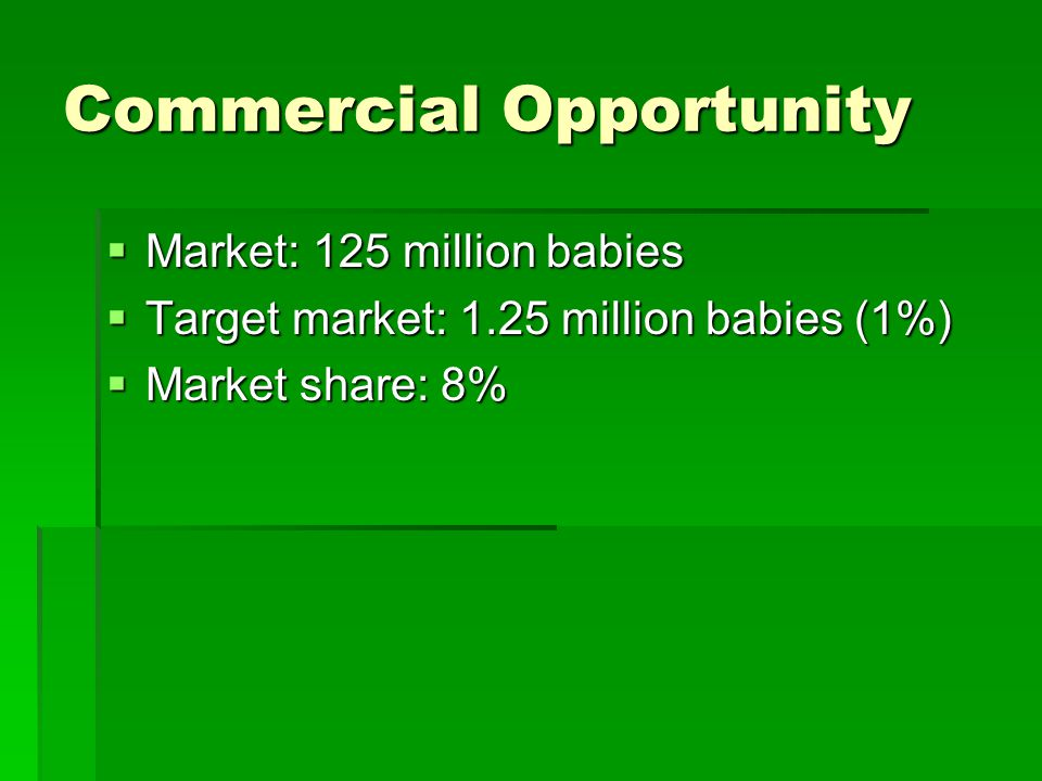 Commercial Opportunity  Market: 125 million babies  Target market: 1.25 million babies (1%)  Market share: 8%