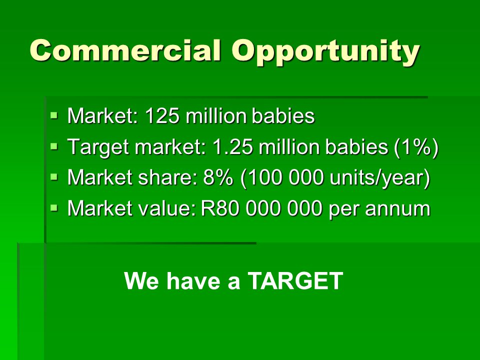 Commercial Opportunity  Market: 125 million babies  Target market: 1.25 million babies (1%)  Market share: 8% (100 000 units/year)  Market value: R80 000 000 per annum We have a TARGET
