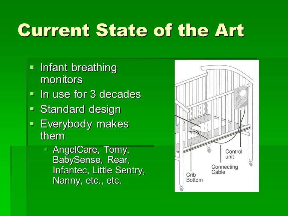 Current State of the Art  Infant breathing monitors  In use for 3 decades  Standard design  Everybody makes them  AngelCare, Tomy, BabySense, Rear, Infantec, Little Sentry, Nanny, etc., etc.
