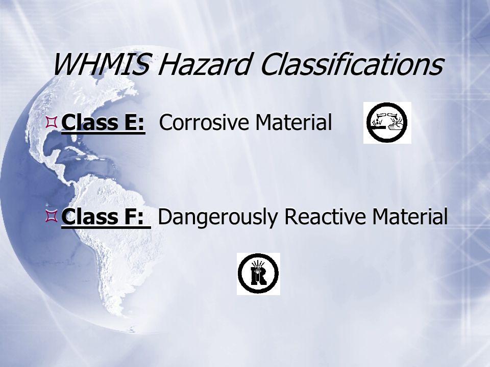 WHMIS Hazard Classifications  Class E: Corrosive Material  Class F: Dangerously Reactive Material  Class E: Corrosive Material  Class F: Dangerous