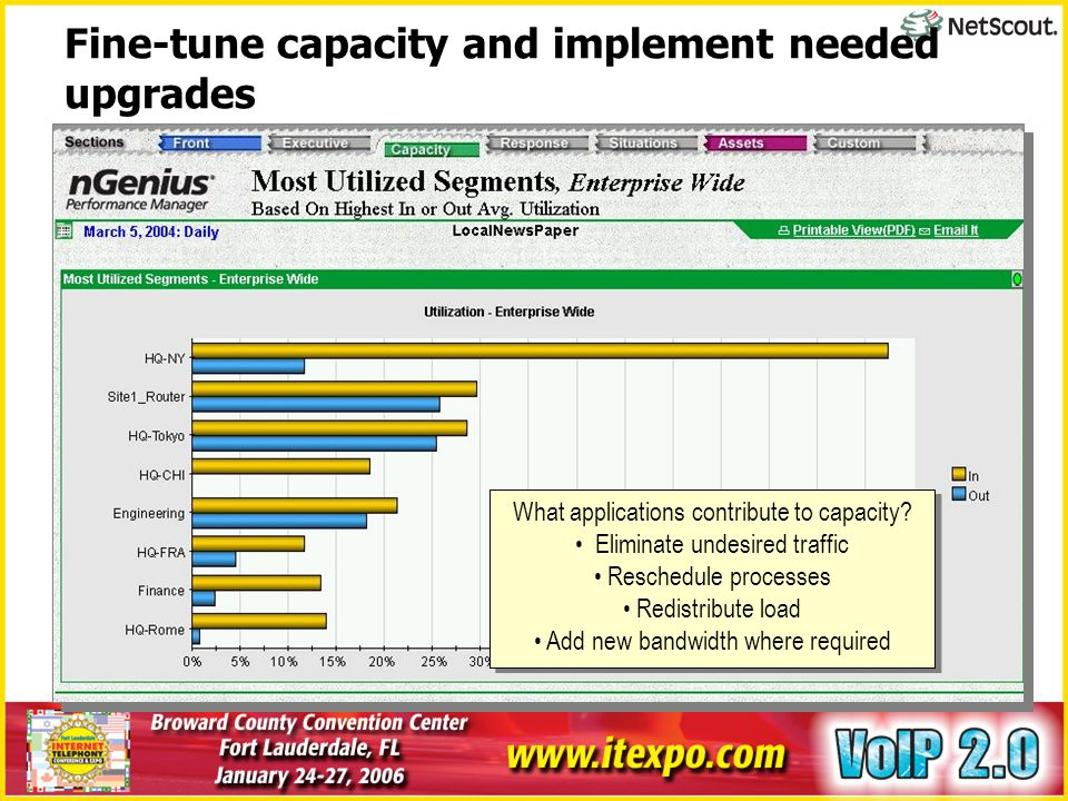 Fine-tune capacity and implement needed upgrades What applications contribute to capacity? Eliminate undesired traffic Reschedule processes Redistribu