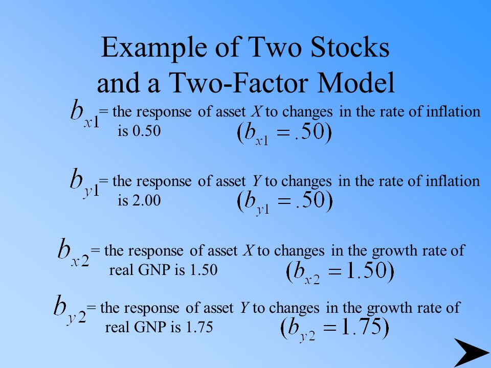 Example of Two Stocks and a Two-Factor Model = the response of asset X to changes in the rate of inflation is 0.50 = the response of asset Y to change