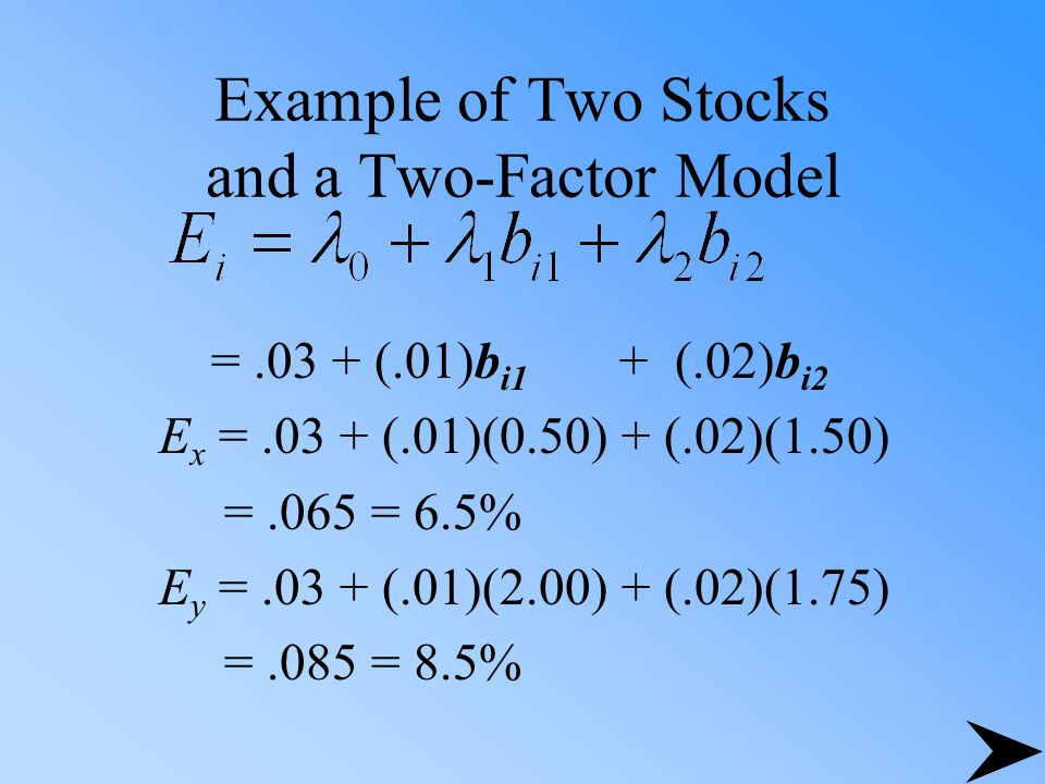 Example of Two Stocks and a Two-Factor Model =.03 + (.01)b i1 + (.02)b i2 E x =.03 + (.01)(0.50) + (.02)(1.50) =.065 = 6.5% E y =.03 + (.01)(2.00) + (