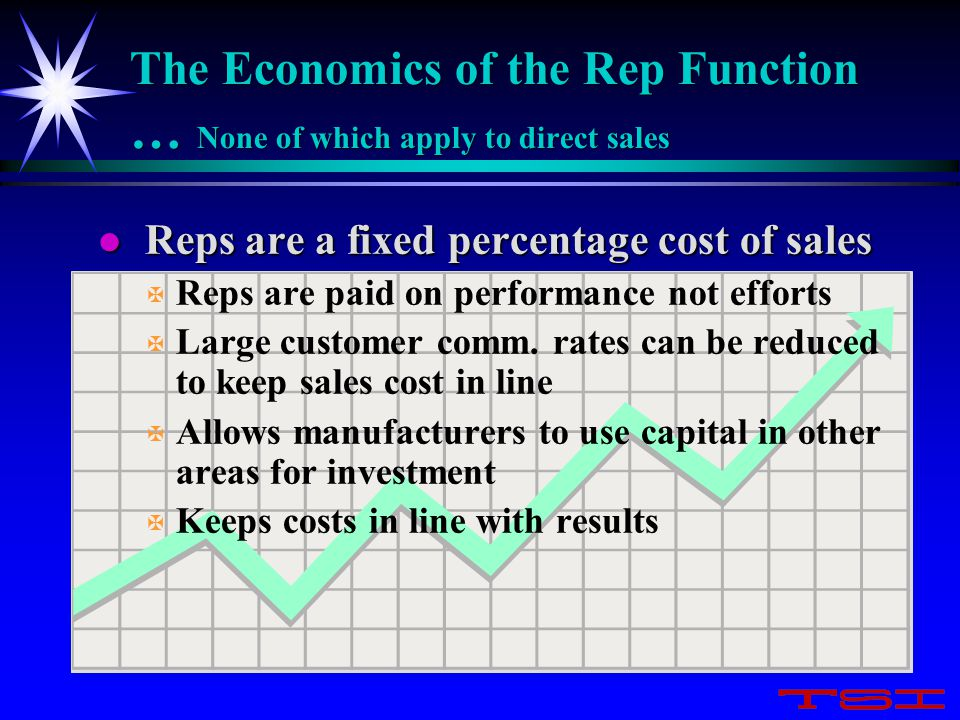 The Economics of the Rep Function … None of which apply to direct sales l Reps are a fixed percentage cost of sales X X Reps are paid on performance n