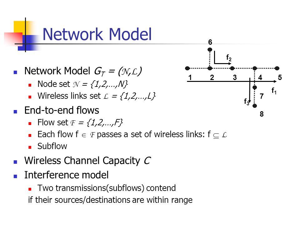 Resource Constraint Wireless link contention graph G C = ( L,E c ) For l 1,l 2  L, (l 1,l 2 )  E c, iff l 1, l 2 contend Resource A maximal clique in wireless contention graph q Feasible allocation A wireless link bandwidth allocation y = (y l, l  L ), iff Constraint for resource allocation Clique-flow matrix R, R qf =  q  f  rate allocation x= (x f,f  F ) is feasible, iff Rx  C 320 311 202 f1f1 f2f2 f3f3 q1q1 q2q2 q3q3 l 12 l 26 l 23 l 34 l 45 l 47 l 78 q1q1 q2q2 q3q3 12345 7 8 6 f1f1 f2f2 f3f3