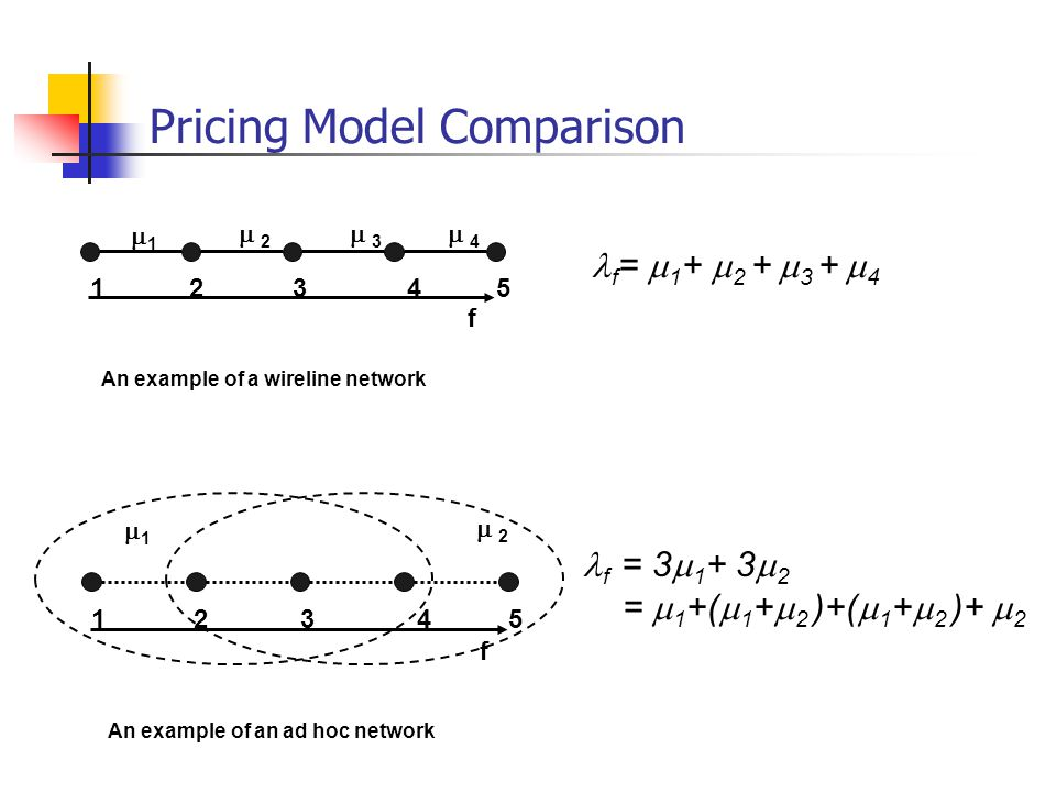 Algorithm – First Tier Per-clique resource allocation and price calculation Clique q at iteration k Compute new clique price Flow f at iteration k Calculate flow price Compute new rate where Convergence The algorithm converges to the unique optimal point Supply and demand relation Demand function