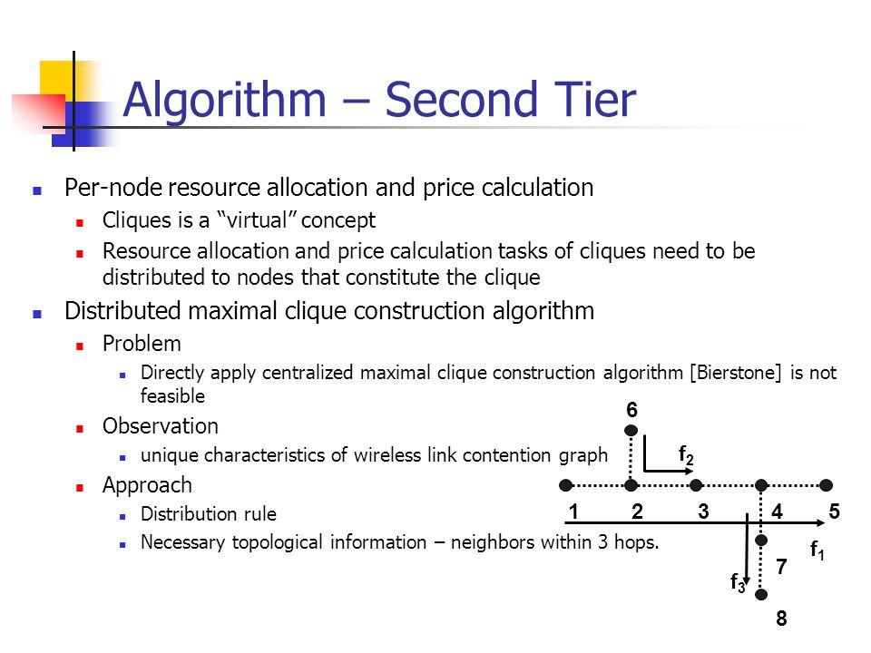 Algorithm – Second Tier Per-node resource allocation and price calculation Cliques is a virtual concept Resource allocation and price calculation tasks of cliques need to be distributed to nodes that constitute the clique Distributed maximal clique construction algorithm Problem Directly apply centralized maximal clique construction algorithm [Bierstone] is not feasible Observation unique characteristics of wireless link contention graph Approach Distribution rule Necessary topological information – neighbors within 3 hops.