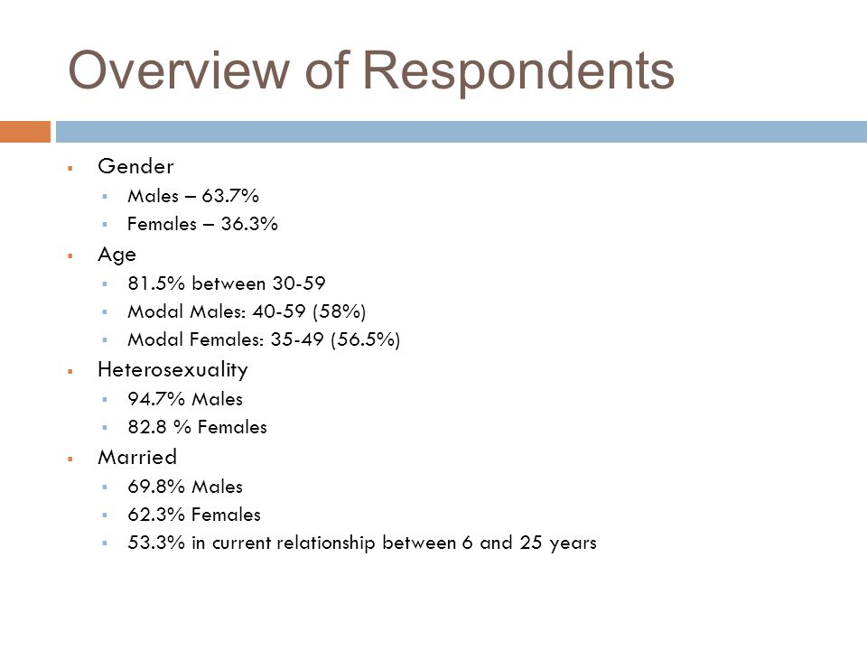 Overview of Respondents  Gender  Males – 63.7%  Females – 36.3%  Age  81.5% between 30-59  Modal Males: 40-59 (58%)  Modal Females: 35-49 (56.5