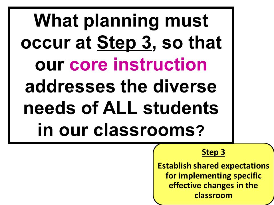 Step 3 Establish shared expectations for implementing specific effective changes in the classroom What planning must occur at Step 3, so that our core