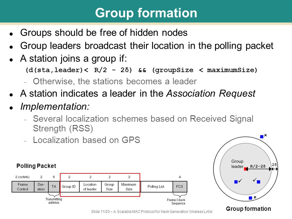 Slide 11/20 – A Scalable MAC Protocol for Next-Generation Wireless LANs Group formation Groups should be free of hidden nodes Group leaders broadcast their location in the polling packet A station joins a group if: (d(sta,leader)< R/2 - 2δ) && (groupSize < maximumSize) – Otherwise, the stations becomes a leader A station indicates a leader in the Association Request Implementation: – Several localization schemes based on Received Signal Strength (RSS) – Localization based on GPS Polling Packet Group formation