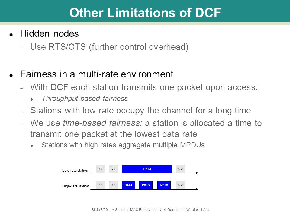 Slide 19/20 – A Scalable MAC Protocol for Next-Generation Wireless LANs Conclusion We need new MAC protocols for Next-Generation Wireless LANs – Focus on reducing the overhead and collision rate In GMAC: – A hierarchical approach reduces the overhead – Maintains a high throughput Scales with data rates Scales with the number of stations