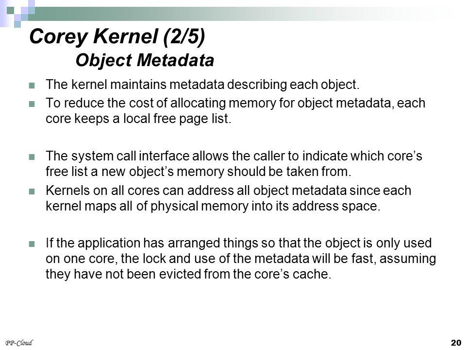 20 PP-Cloud The kernel maintains metadata describing each object.