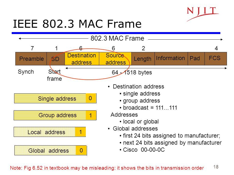 18 IEEE 802.3 MAC Frame Preamble SD Destination address Source address Length Information Pad FCS 71 6624 64 - 1518 bytes SynchStart frame 0 Single ad