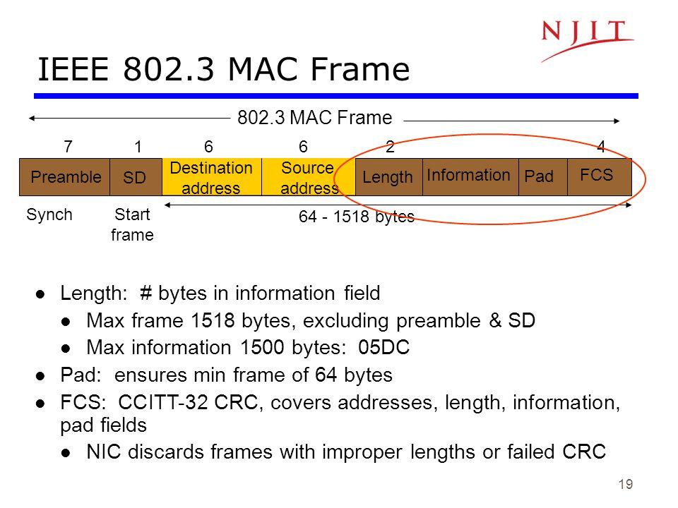19 IEEE 802.3 MAC Frame Preamble SD Destination address Source address Length Information Pad FCS 71 6624 64 - 1518 bytes SynchStart frame 802.3 MAC F