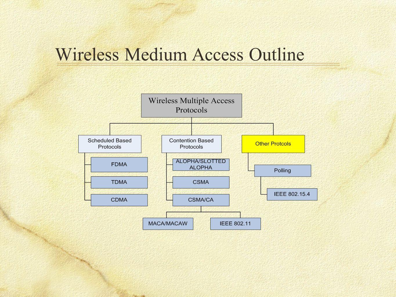 Wireless Medium Access Outline