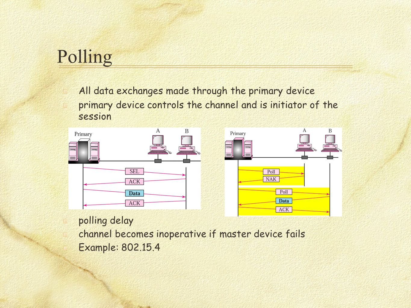 Polling All data exchanges made through the primary device primary device controls the channel and is initiator of the session polling delay channel becomes inoperative if master device fails Example: 802.15.4