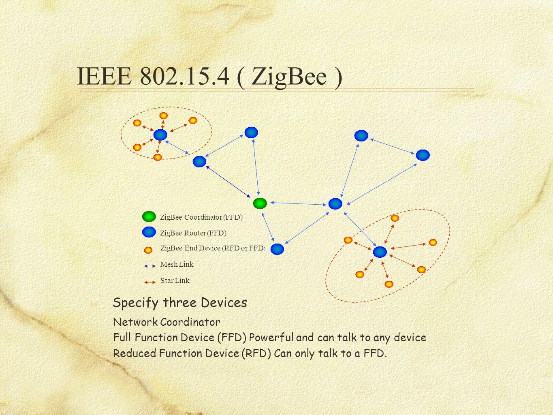 IEEE 802.15.4 ( ZigBee ) ZigBee End Device (RFD or FFD ) ZigBee Router (FFD) ZigBee Coordinator (FFD) Mesh Link Star Link Specify three Devices Network Coordinator Full Function Device (FFD) Powerful and can talk to any device Reduced Function Device (RFD) Can only talk to a FFD.