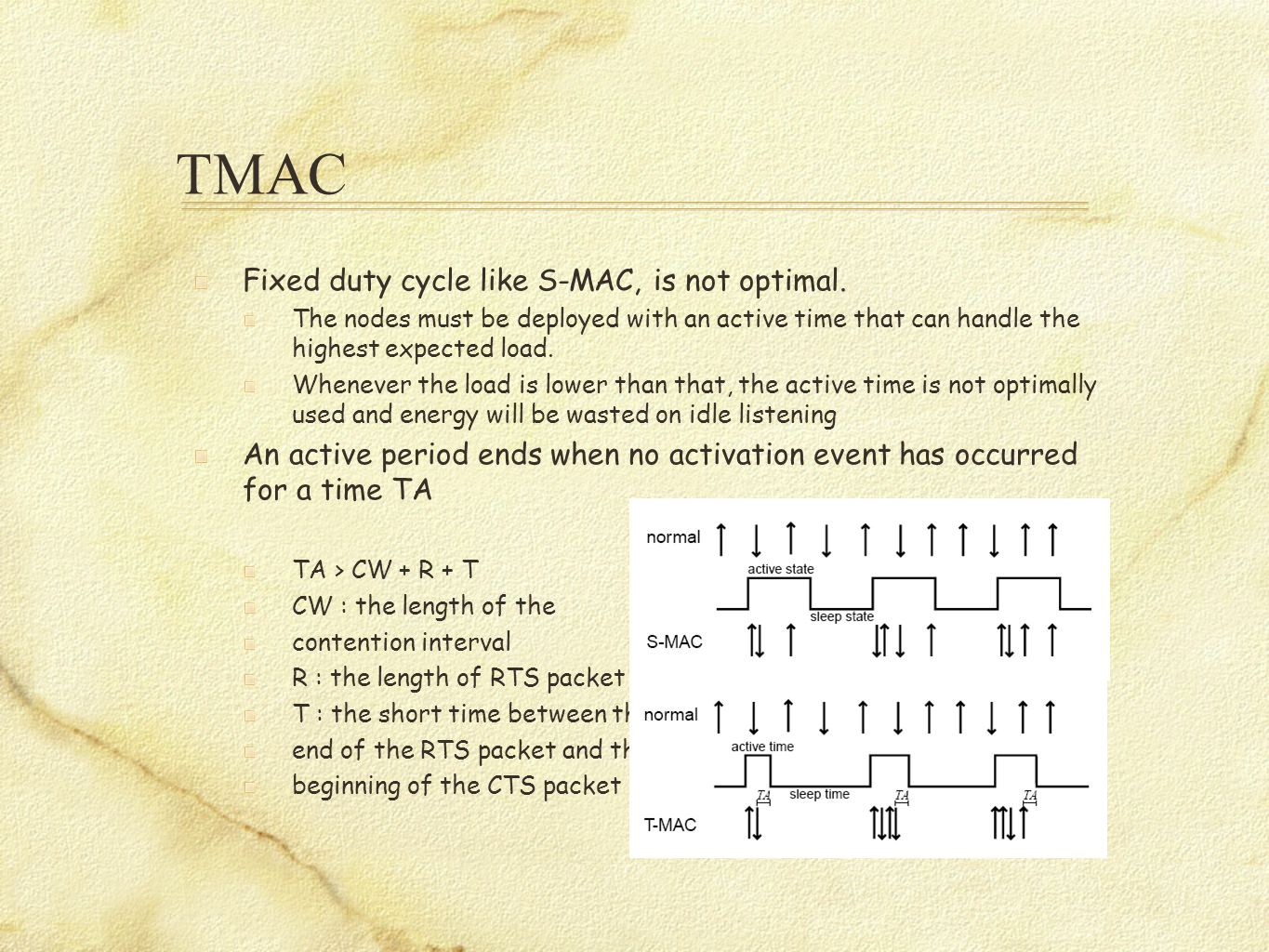 TMAC Fixed duty cycle like S-MAC, is not optimal. The nodes must be deployed with an active time that can handle the highest expected load. Whenever t