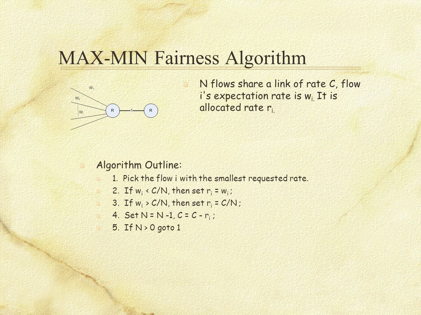 MAX-MIN Fairness Algorithm N flows share a link of rate C, flow i s expectation rate is w i.