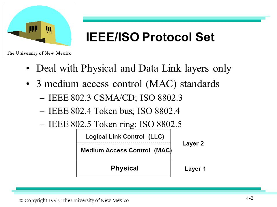 © Copyright 1997, The University of New Mexico 4-2 IEEE/ISO Protocol Set Deal with Physical and Data Link layers only 3 medium access control (MAC) standards –IEEE 802.3 CSMA/CD; ISO 8802.3 –IEEE 802.4 Token bus; ISO 8802.4 –IEEE 802.5 Token ring; ISO 8802.5 Physical Logical Link Control (LLC) Medium Access Control (MAC) Layer 1 Layer 2